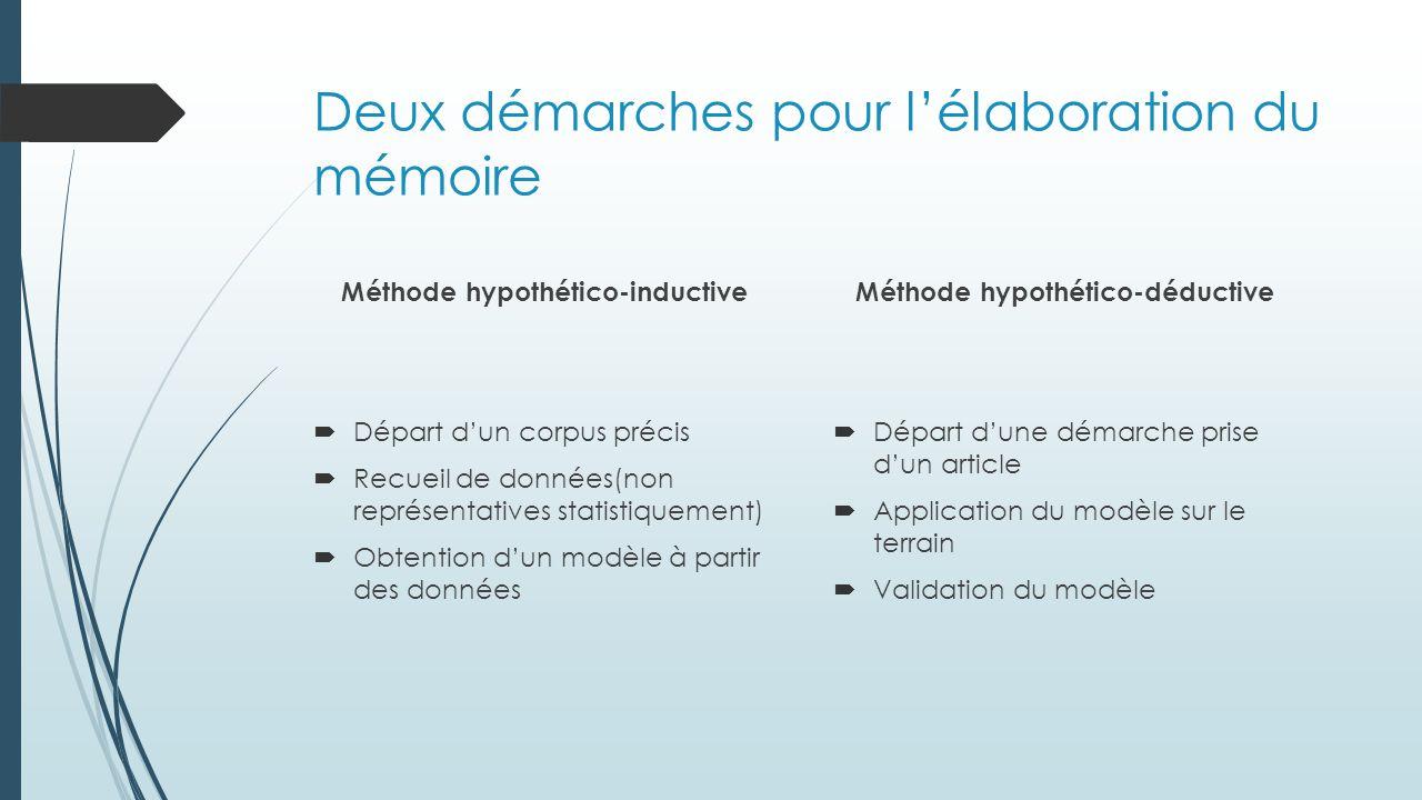 Deux démarches pour l'élaboration du mémoire Méthode hypothético-inductive  Départ d'un corpus précis  Recueil de données(non représentatives statistiquement)  Obtention d'un modèle à partir des données Méthode hypothético-déductive  Départ d'une démarche prise d'un article  Application du modèle sur le terrain  Validation du modèle