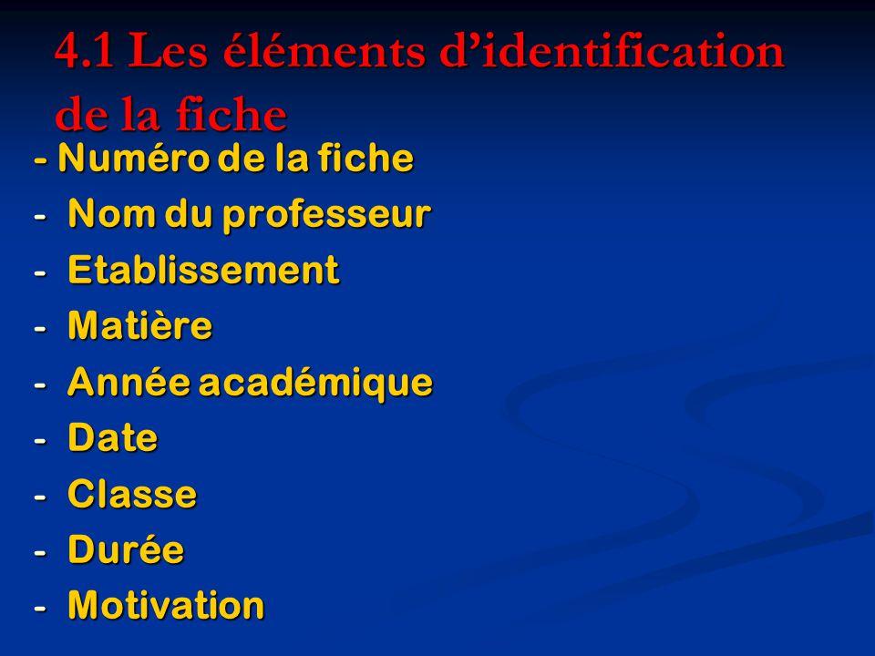 4.1 Les éléments d'identification de la fiche - Numéro de la fiche - Nom du professeur - Etablissement - Matière - Année académique - Date - Classe - Durée - Motivation