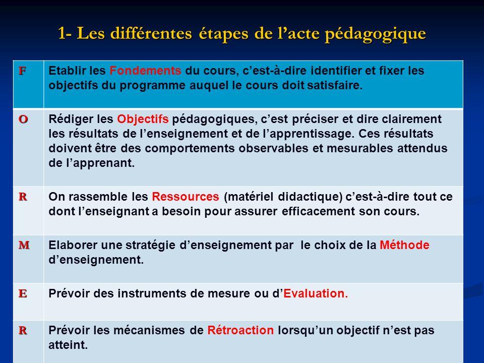 1- Les différentes étapes de l'acte pédagogique F Etablir les Fondements du cours, c'est-à-dire identifier et fixer les objectifs du programme auquel le cours doit satisfaire.