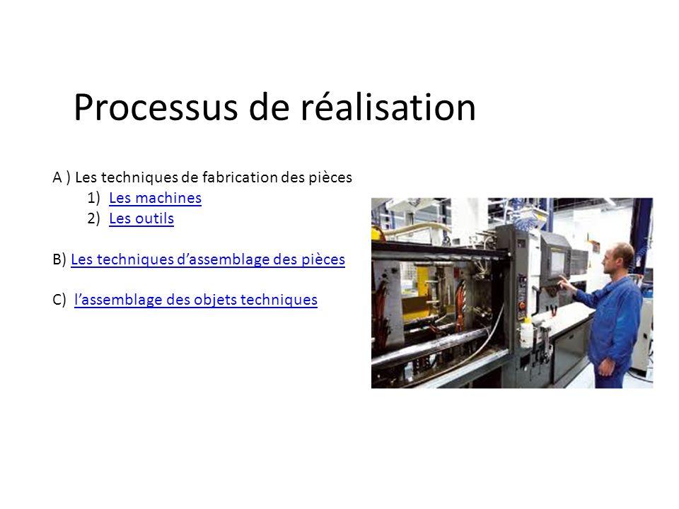 A ) Les techniques de fabrication des pièces 1) Les machines