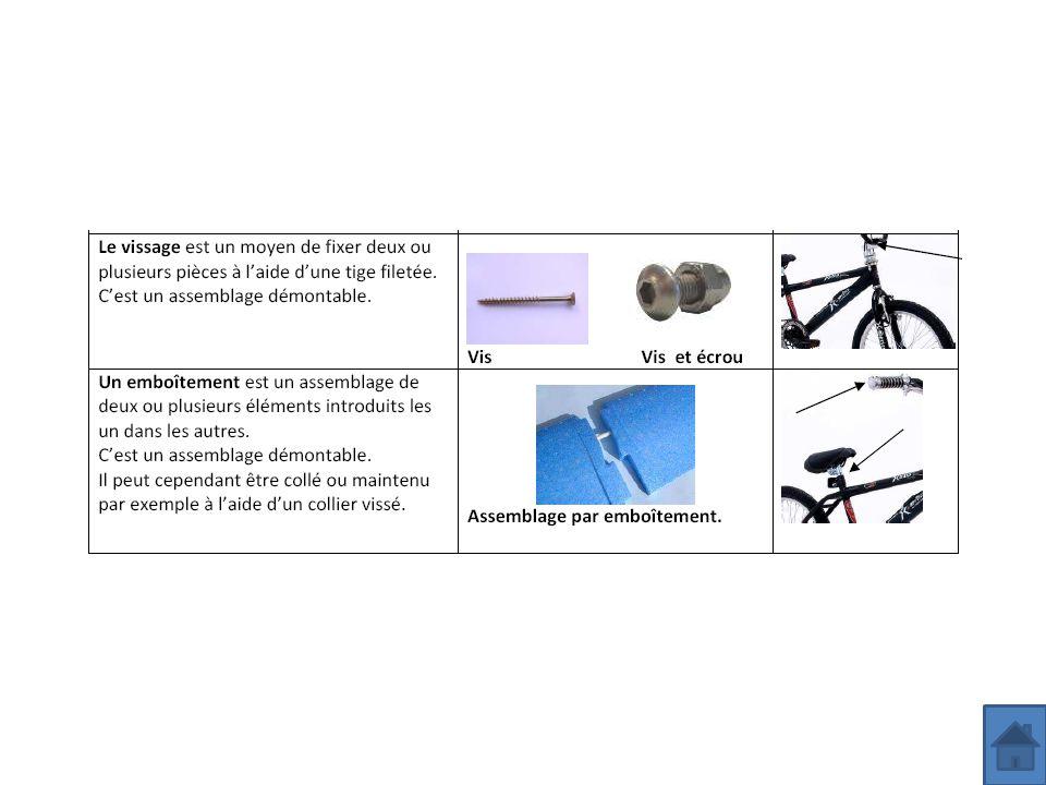 C) l'assemblage des objets techniques Pour assembler les objets techniques on organise des lignes de montage.