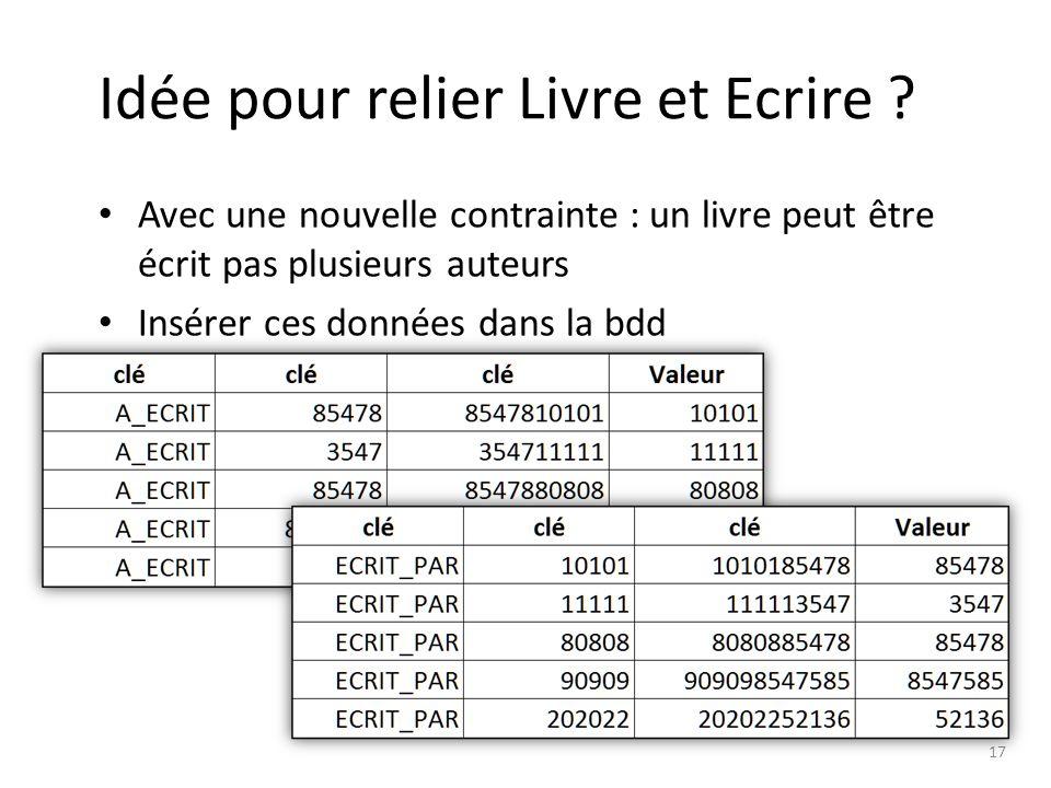Exceptionnel A TELIER O RACLE N O SQL SGBD « C LÉ - VALEUR ». Qui suis-je  DF53