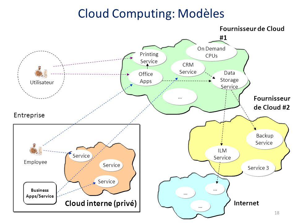 guillaume plouin cloud computing pdf