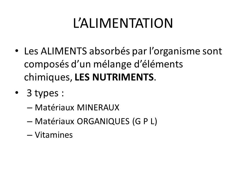 L'ALIMENTATION Les ALIMENTS absorbés par l'organisme sont composés d'un mélange d'éléments chimiques, LES NUTRIMENTS. 3 types : – Matériaux MINERAUX –