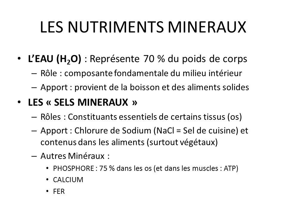 LES NUTRIMENTS MINERAUX L'EAU (H 2 O) : Représente 70 % du poids de corps – Rôle : composante fondamentale du milieu intérieur – Apport : provient de