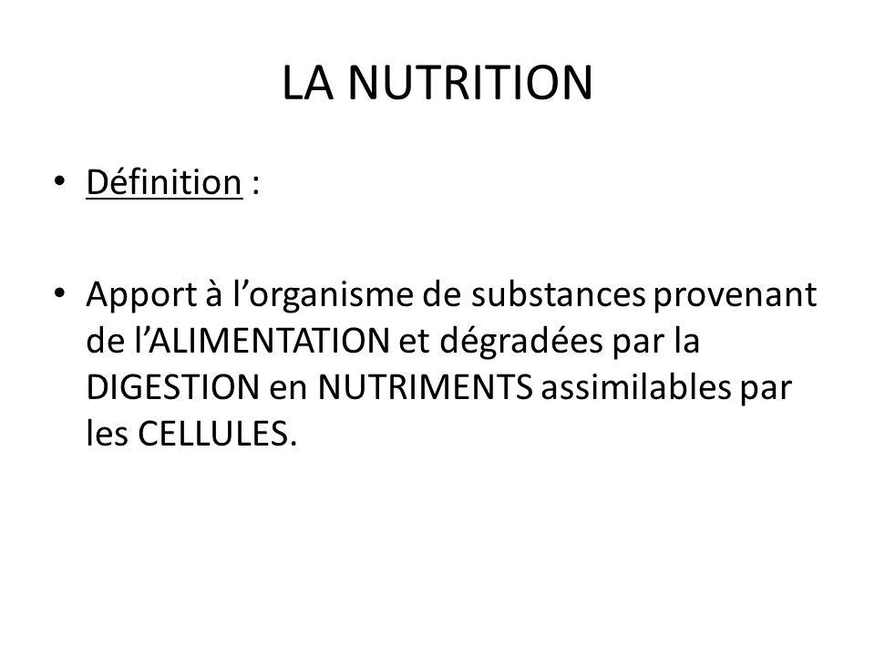 LA NUTRITION Définition : Apport à l'organisme de substances provenant de l'ALIMENTATION et dégradées par la DIGESTION en NUTRIMENTS assimilables par