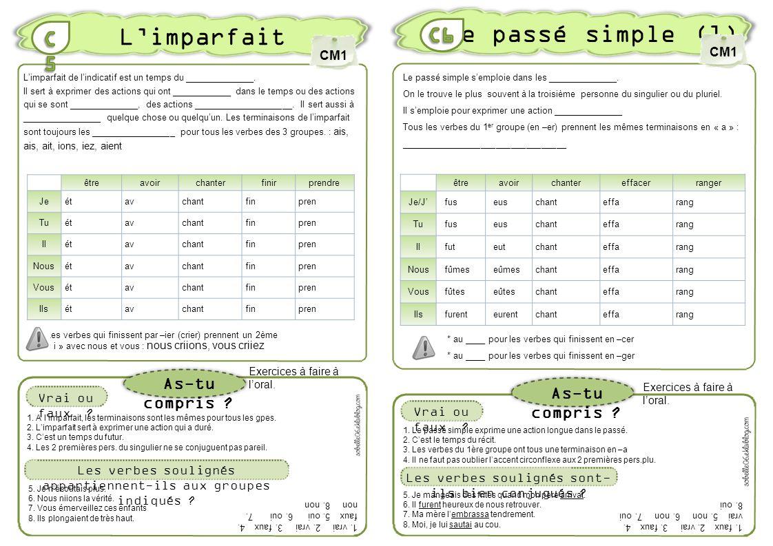 L imparfait et le pass   compos   dans le r  cit   Word Lingua  Let s