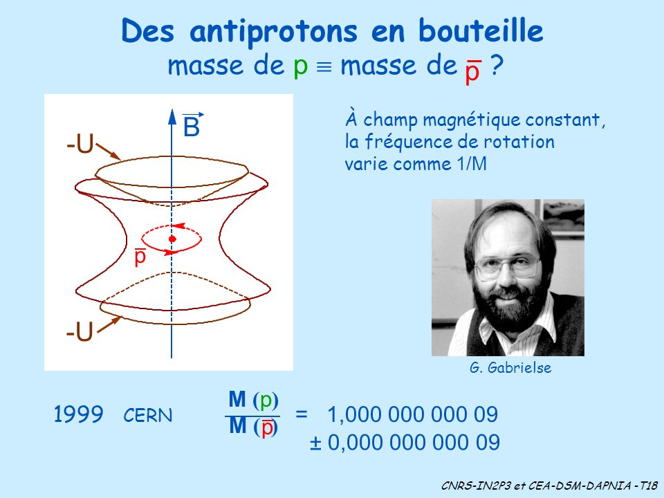 À champ magnétique constant, la fréquence de rotation varie comme 1/M G. Gabrielse CNRS-IN2P3 et CEA-DSM-DAPNIA -T18 Des antiprotons en bouteille mass