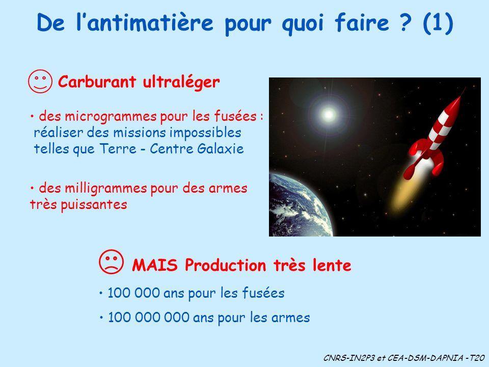 De lantimatière pour quoi faire ? (1) 100 000 ans pour les fusées 100 000 000 ans pour les armes MAIS Production très lente des microgrammes pour les