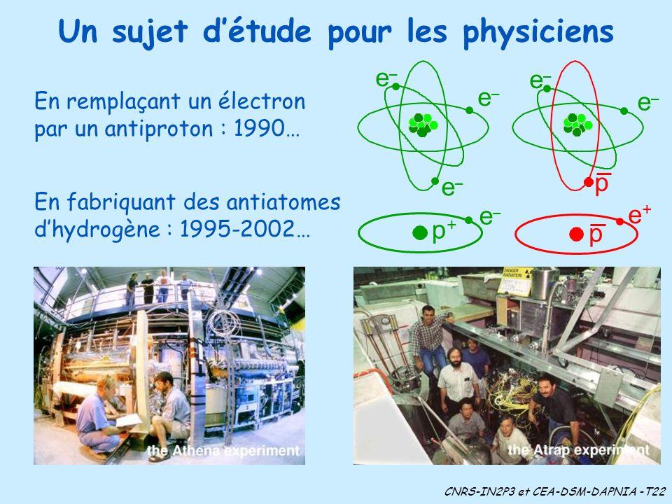 Un sujet détude pour les physiciens En fabriquant des antiatomes dhydrogène : 1995-2002… En remplaçant un électron par un antiproton : 1990… e–e– CNRS-IN2P3 et CEA-DSM-DAPNIA -T22 e–e– e–e– e–e– e–e– p p+p+ e–e– e+e+ p