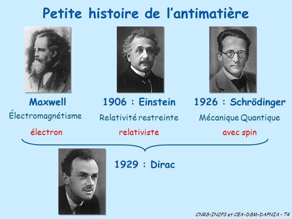 Petite histoire de lantimatière CNRS-IN2P3 et CEA-DSM-DAPNIA - T4 1929 : Dirac Électromagnétisme électron Maxwell relativiste 1906 : Einstein Relativi
