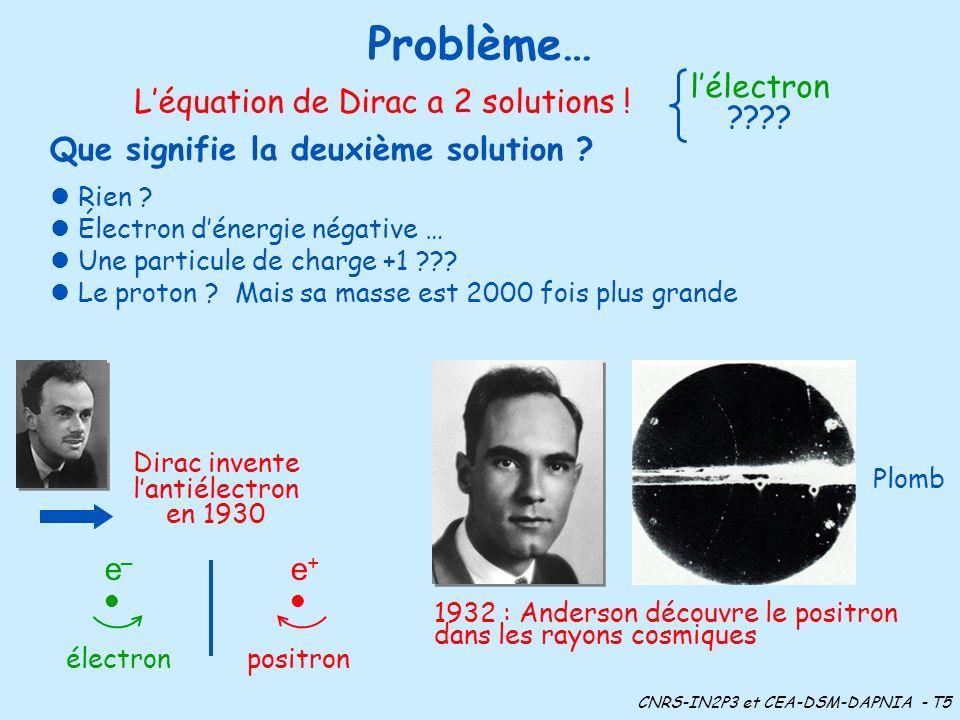 Léquation de Dirac a 2 solutions ! lélectron ???? Que signifie la deuxième solution ? Problème… CNRS-IN2P3 et CEA-DSM-DAPNIA - T5 1932 : Anderson déco