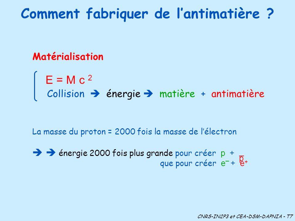 Comment fabriquer de lantimatière ? Matérialisation E = M c 2 Collision énergie matière + antimatière CNRS-IN2P3 et CEA-DSM-DAPNIA - T7 La masse du pr