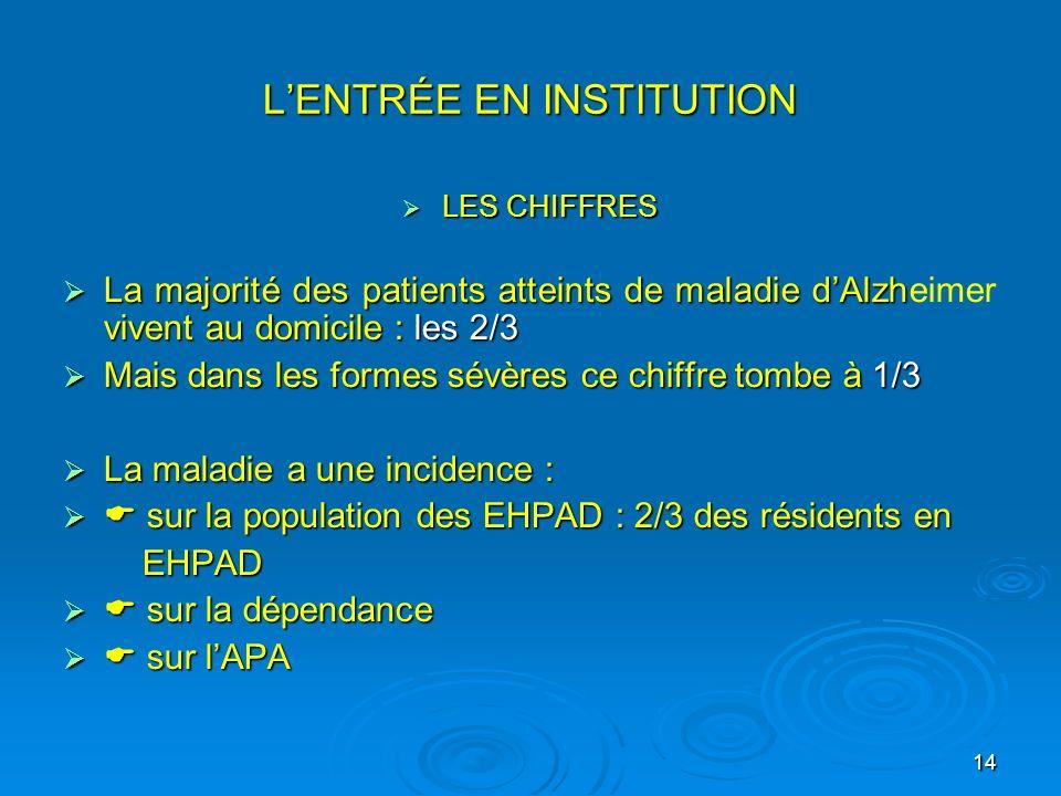 14 LENTRÉE EN INSTITUTION LES CHIFFRES LES CHIFFRES La majorité des patients atteints de maladie dAlzh vivent au domicile : les 2/3 La majorité des pa