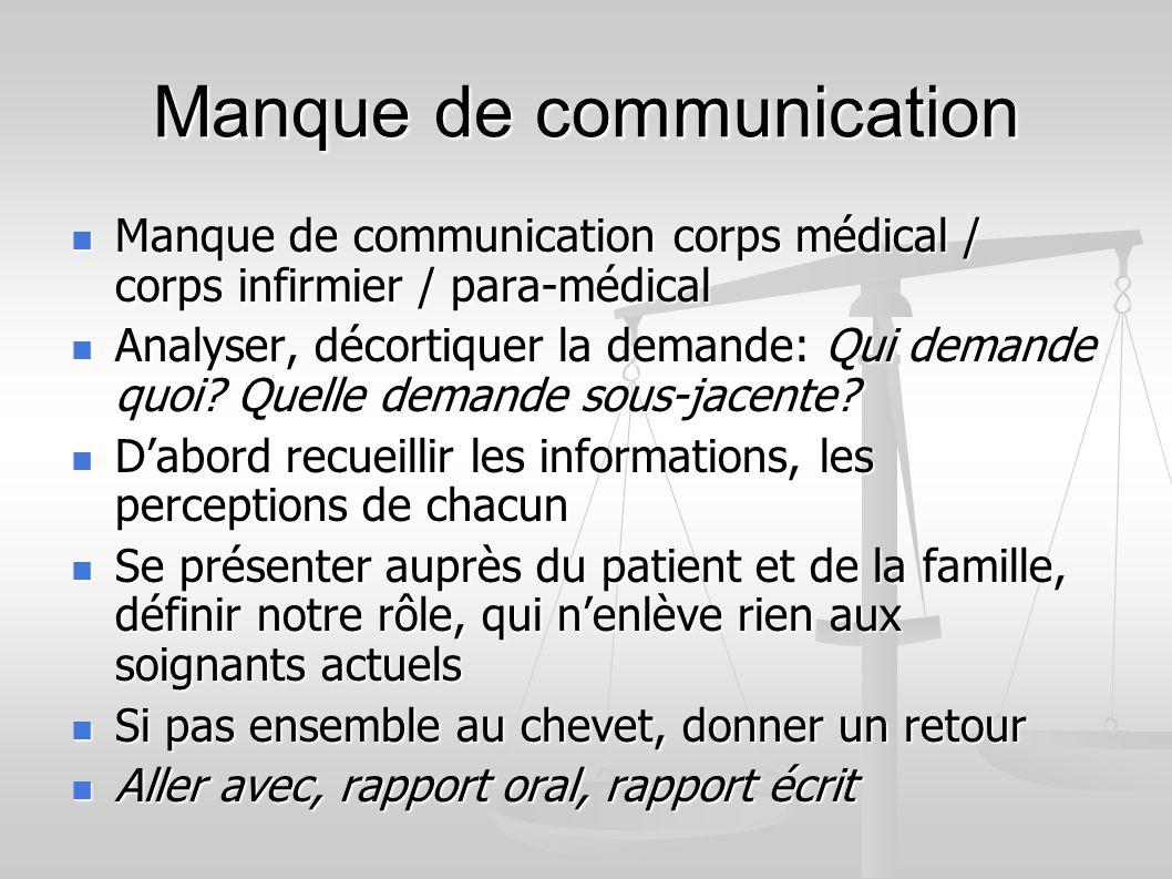 Manque de communication Manque de communication corps médical / corps infirmier / para-médical Manque de communication corps médical / corps infirmier