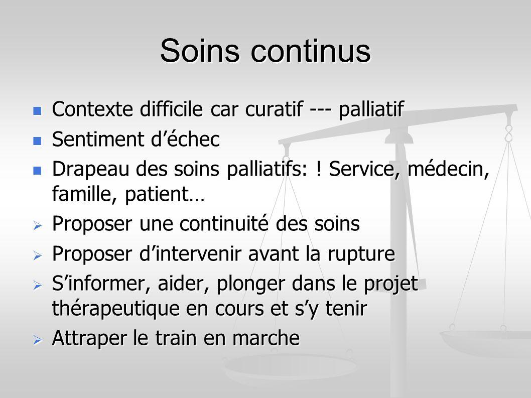 Soins continus Contexte difficile car curatif --- palliatif Contexte difficile car curatif --- palliatif Sentiment déchec Sentiment déchec Drapeau des soins palliatifs: .