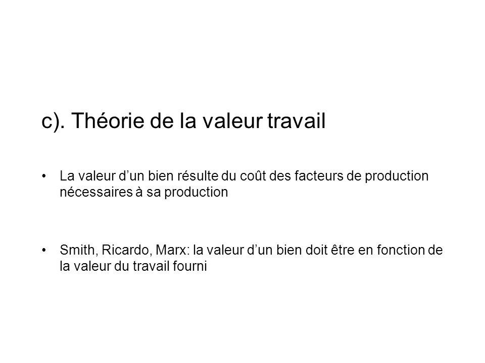 c). Théorie de la valeur travail La valeur dun bien résulte du coût des facteurs de production nécessaires à sa production Smith, Ricardo, Marx: la va