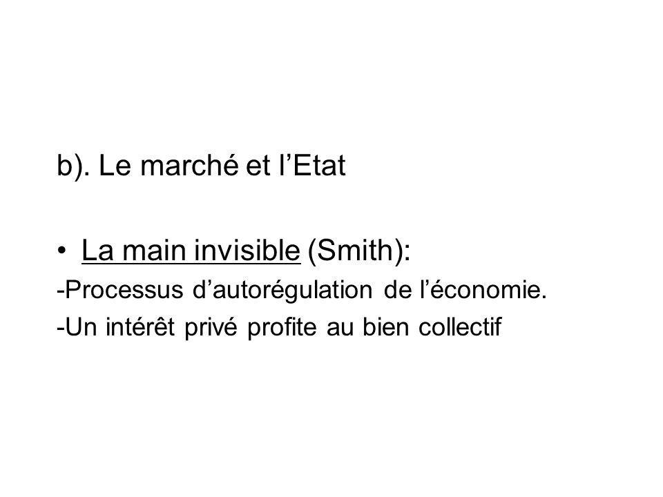 b). Le marché et lEtat La main invisible (Smith): -Processus dautorégulation de léconomie. -Un intérêt privé profite au bien collectif