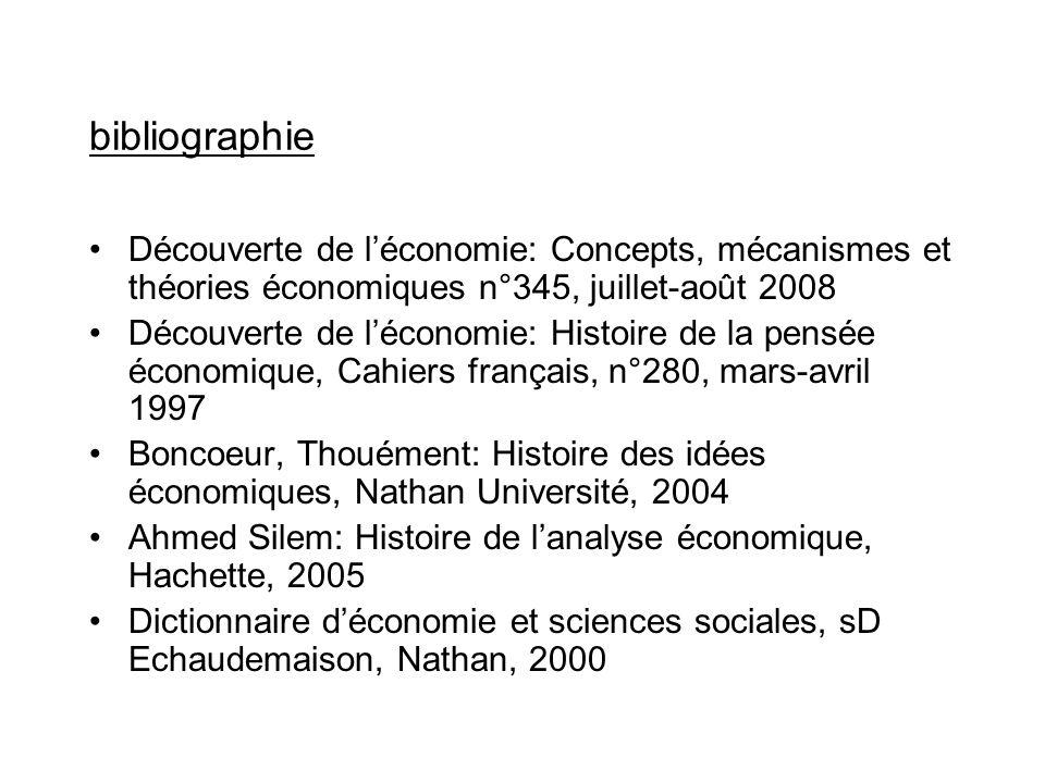 bibliographie Découverte de léconomie: Concepts, mécanismes et théories économiques n°345, juillet-août 2008 Découverte de léconomie: Histoire de la p