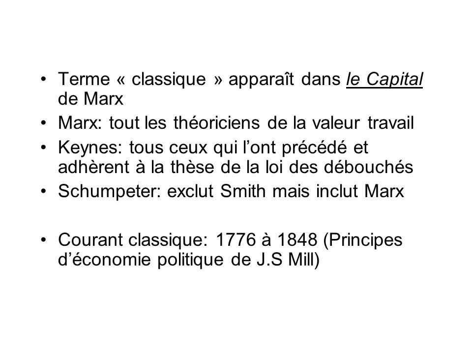 Terme « classique » apparaît dans le Capital de Marx Marx: tout les théoriciens de la valeur travail Keynes: tous ceux qui lont précédé et adhèrent à