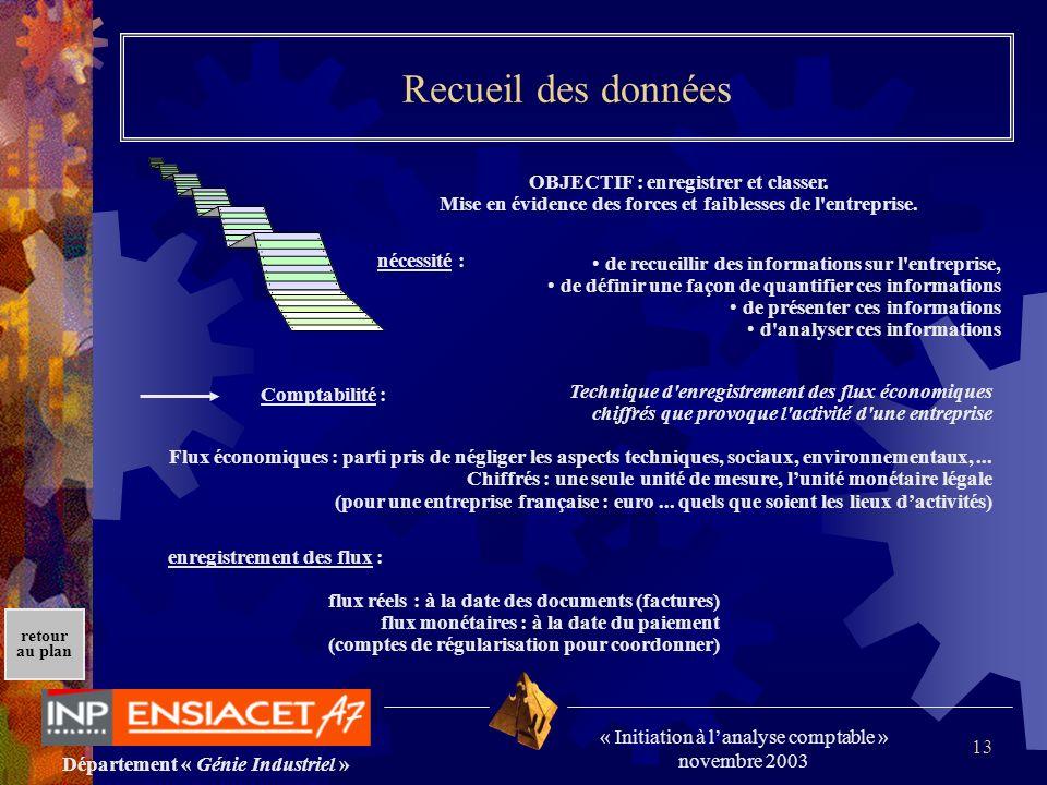 Département « Génie Industriel » « Initiation à lanalyse comptable » novembre 2003 retour au plan 13 Recueil des données OBJECTIF : enregistrer et cla