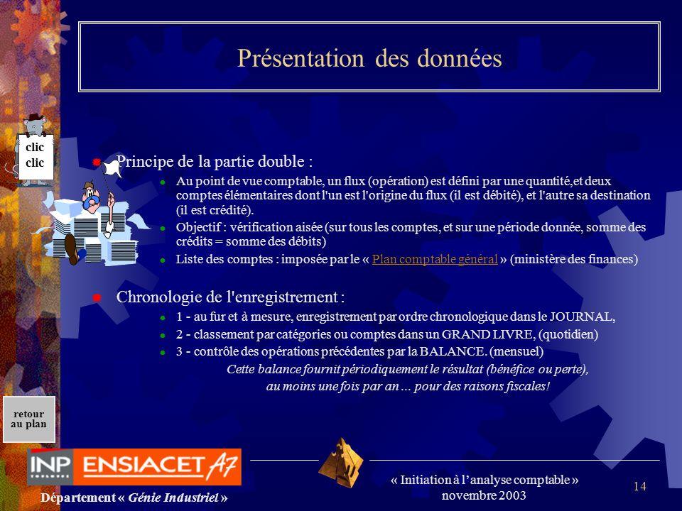 Département « Génie Industriel » « Initiation à lanalyse comptable » novembre 2003 retour au plan 14 Présentation des données Principe de la partie do