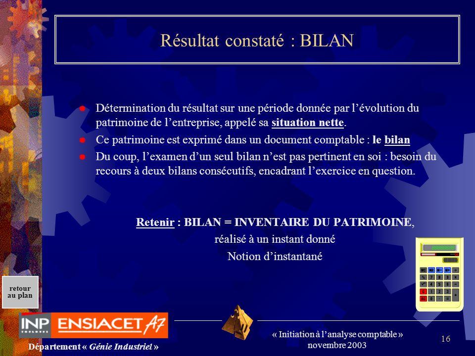 Département « Génie Industriel » « Initiation à lanalyse comptable » novembre 2003 retour au plan 16 Résultat constaté : BILAN Détermination du résult