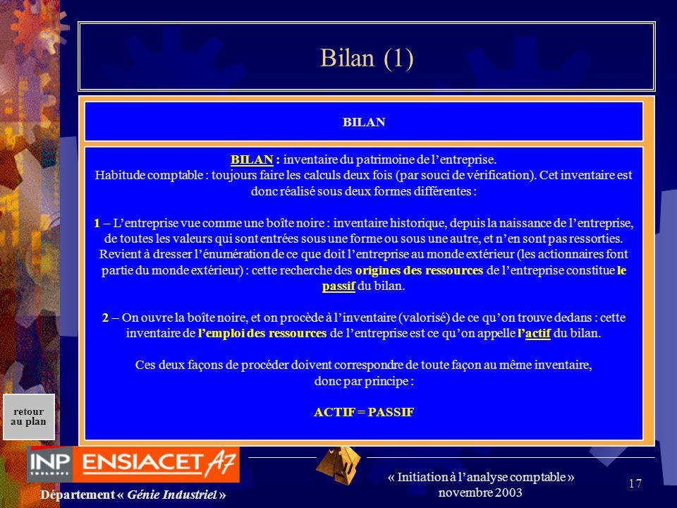 Département « Génie Industriel » « Initiation à lanalyse comptable » novembre 2003 retour au plan 17 Bilan (1) BILAN BILAN : inventaire du patrimoine