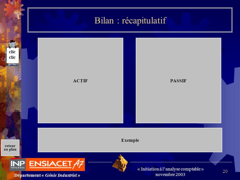 Département « Génie Industriel » « Initiation à lanalyse comptable » novembre 2003 retour au plan 20 Bilan : récapitulatif PASSIFACTIF clic Exemple
