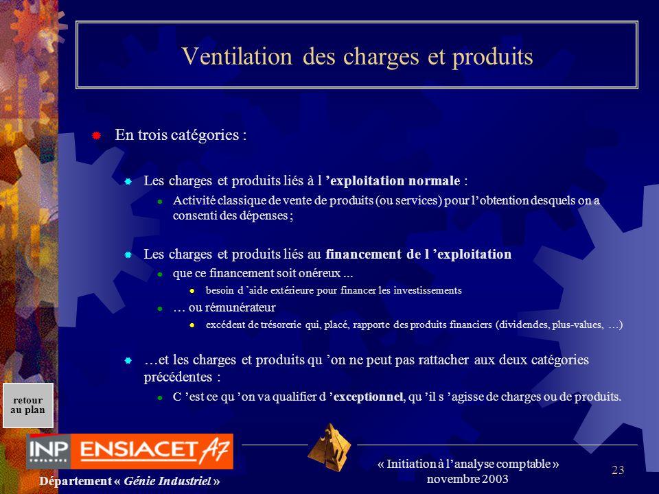 Département « Génie Industriel » « Initiation à lanalyse comptable » novembre 2003 retour au plan 23 Ventilation des charges et produits En trois caté