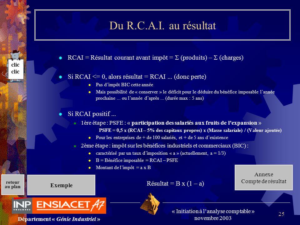 Département « Génie Industriel » « Initiation à lanalyse comptable » novembre 2003 retour au plan 25 Du R.C.A.I. au résultat RCAI = Résultat courant a