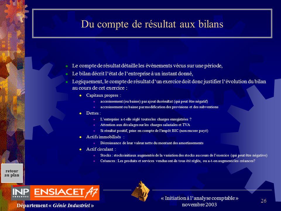 Département « Génie Industriel » « Initiation à lanalyse comptable » novembre 2003 retour au plan 26 Du compte de résultat aux bilans Le compte de rés