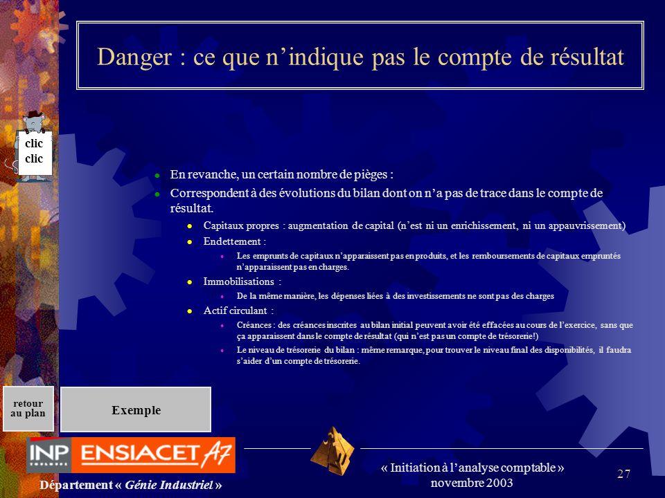 Département « Génie Industriel » « Initiation à lanalyse comptable » novembre 2003 retour au plan 27 Danger : ce que nindique pas le compte de résulta