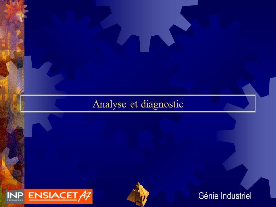 Génie Industriel Analyse et diagnostic