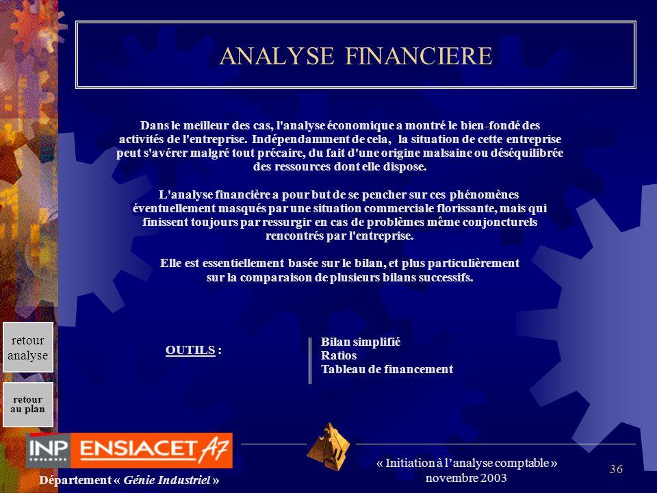 Département « Génie Industriel » « Initiation à lanalyse comptable » novembre 2003 retour au plan 36 ANALYSE FINANCIERE Dans le meilleur des cas, l'an