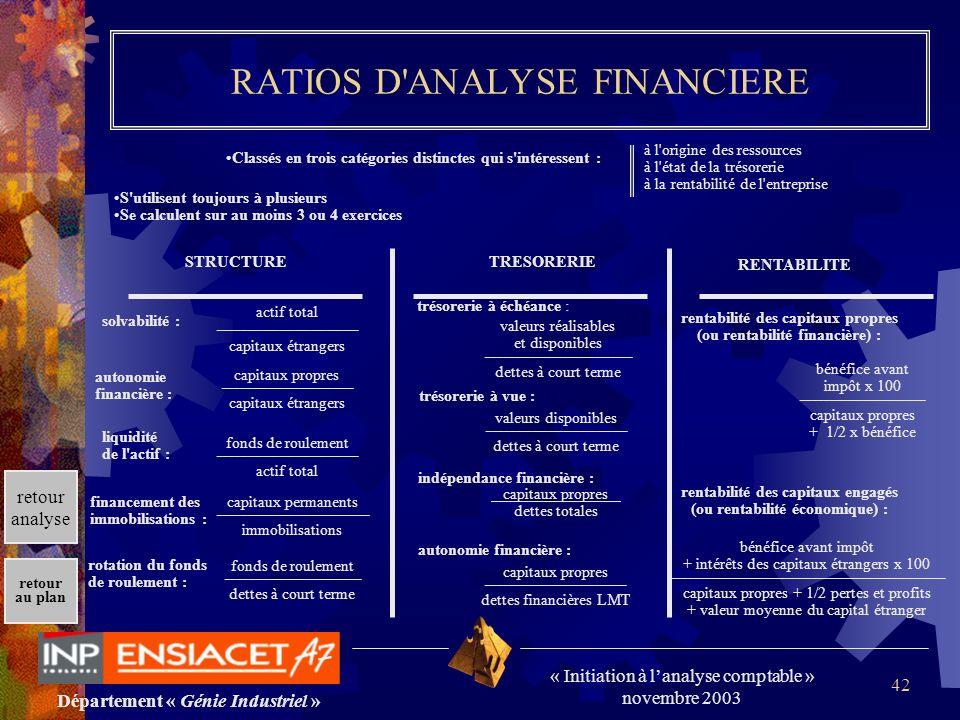 Département « Génie Industriel » « Initiation à lanalyse comptable » novembre 2003 retour au plan 42 RATIOS D'ANALYSE FINANCIERE STRUCTURETRESORERIE R