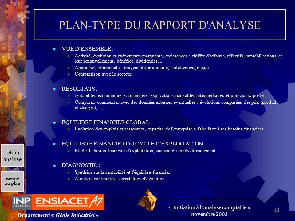 Département « Génie Industriel » « Initiation à lanalyse comptable » novembre 2003 retour au plan 43 PLAN-TYPE DU RAPPORT D'ANALYSE VUE D'ENSEMBLE : A