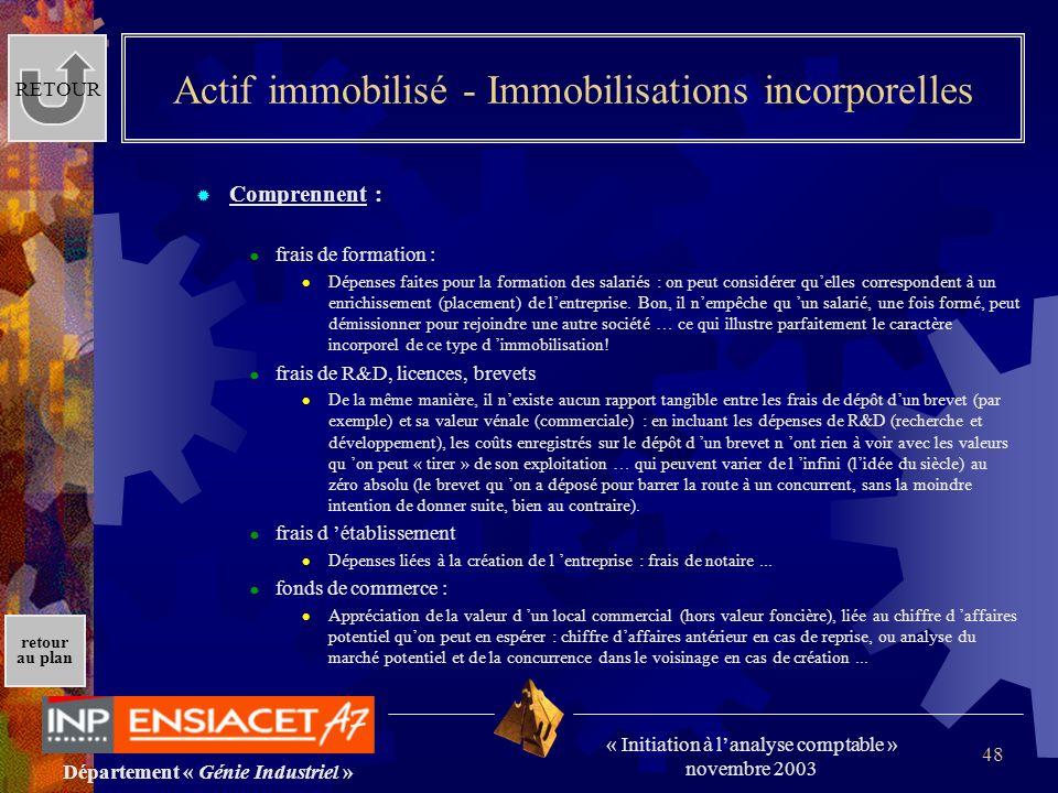 Département « Génie Industriel » « Initiation à lanalyse comptable » novembre 2003 retour au plan 48 Actif immobilisé - Immobilisations incorporelles