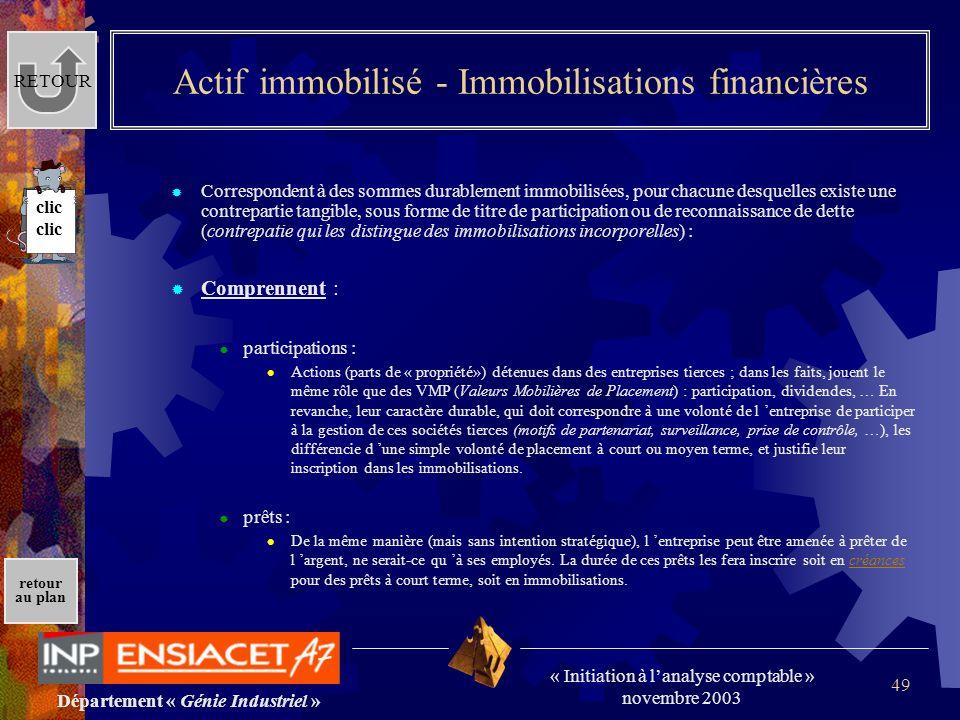 Département « Génie Industriel » « Initiation à lanalyse comptable » novembre 2003 retour au plan 49 Actif immobilisé - Immobilisations financières Co