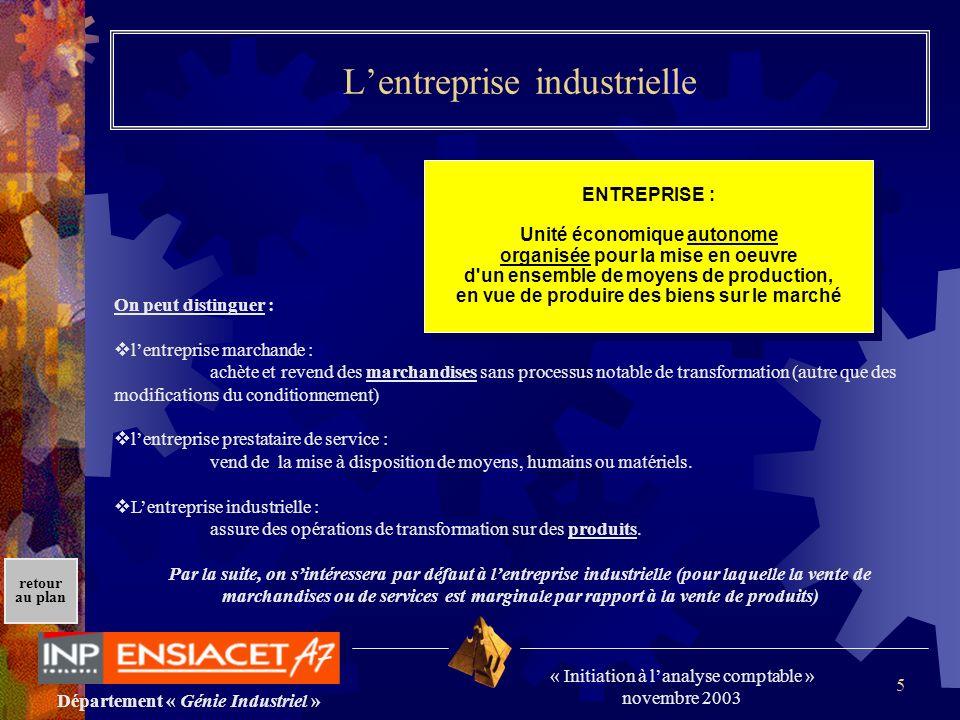 Département « Génie Industriel » « Initiation à lanalyse comptable » novembre 2003 retour au plan 5 Lentreprise industrielle ENTREPRISE : Unité économ