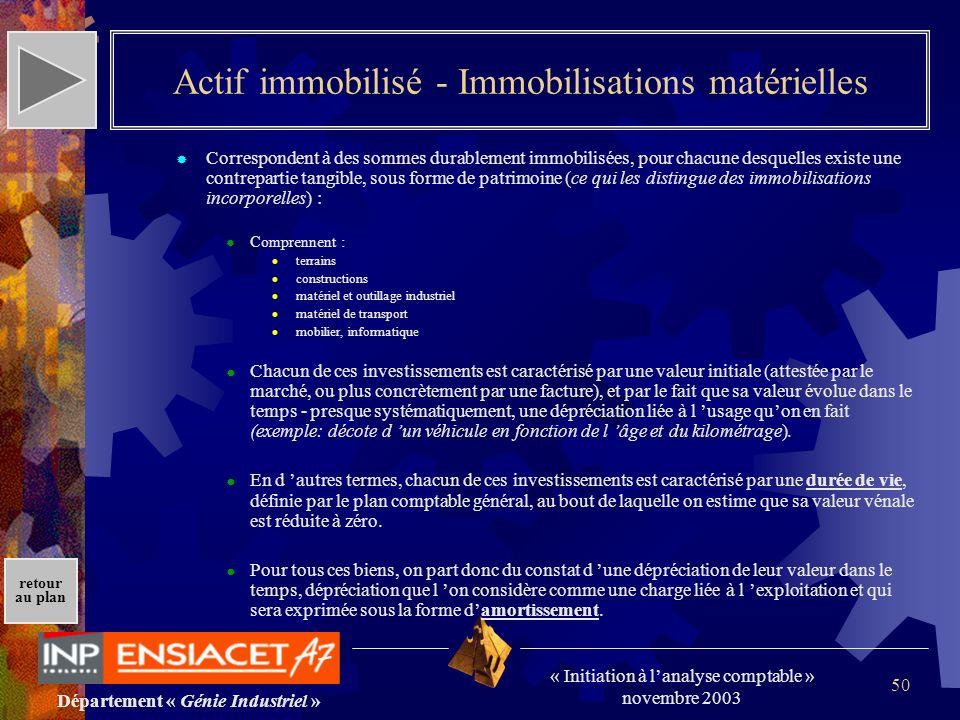 Département « Génie Industriel » « Initiation à lanalyse comptable » novembre 2003 retour au plan 50 Actif immobilisé - Immobilisations matérielles Co
