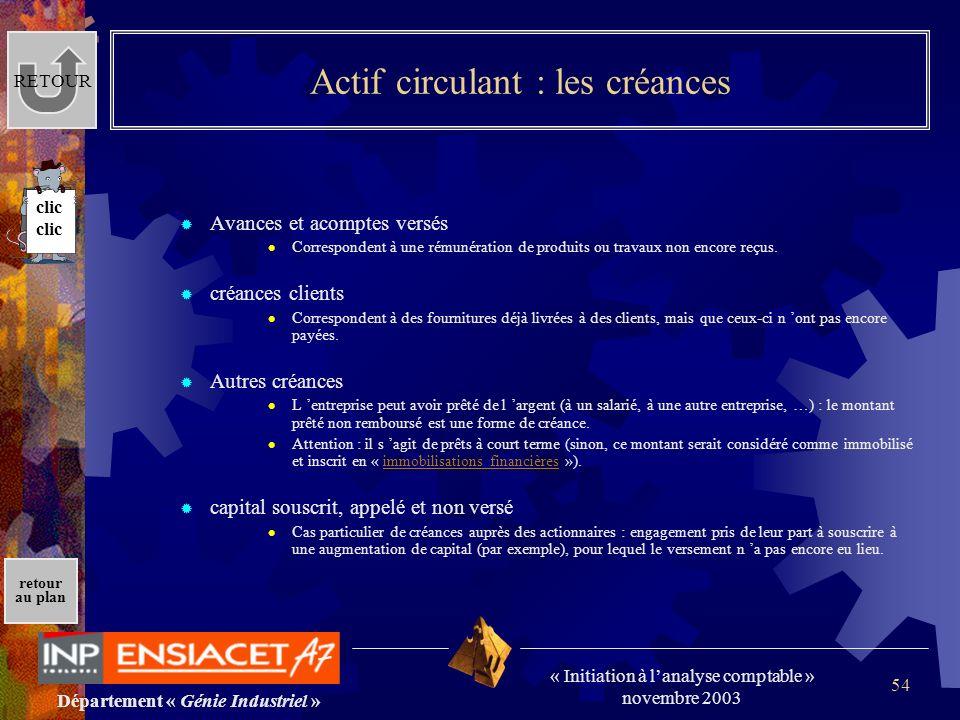 Département « Génie Industriel » « Initiation à lanalyse comptable » novembre 2003 retour au plan 54 Actif circulant : les créances Avances et acompte