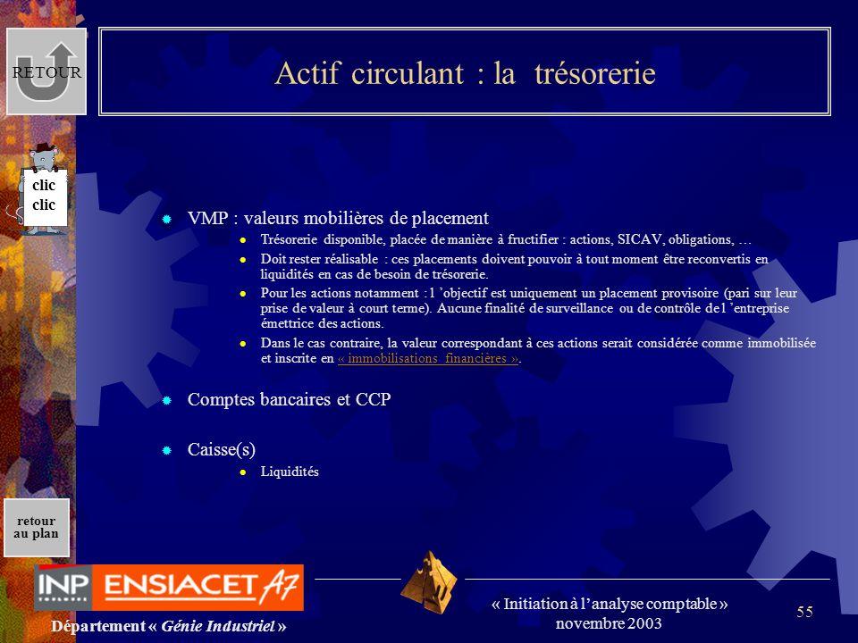 Département « Génie Industriel » « Initiation à lanalyse comptable » novembre 2003 retour au plan 55 Actif circulant : la trésorerie VMP : valeurs mob