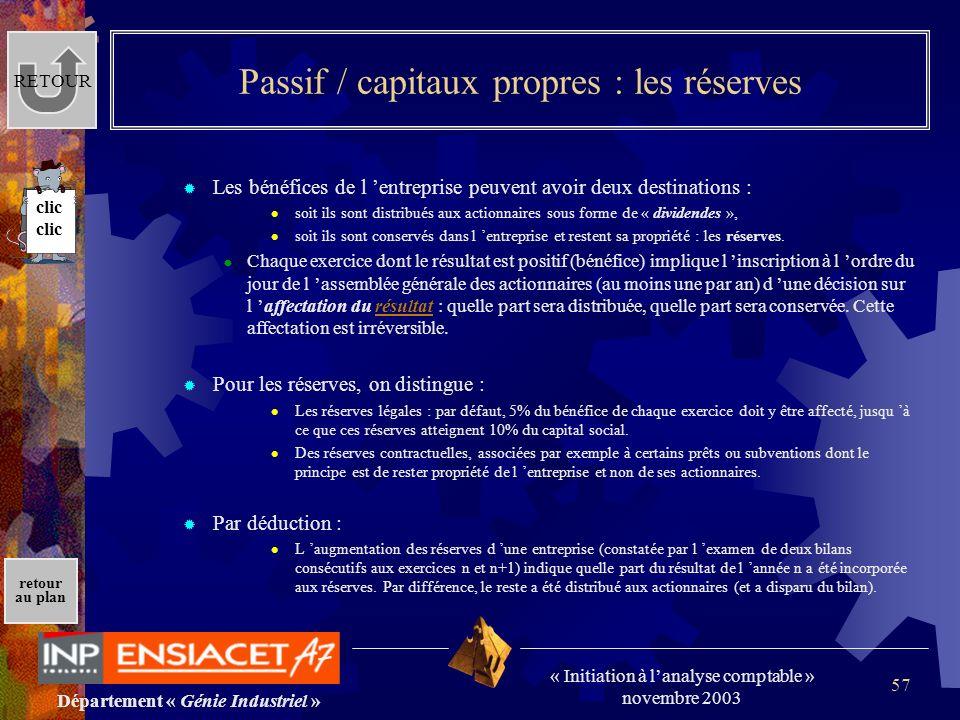 Département « Génie Industriel » « Initiation à lanalyse comptable » novembre 2003 retour au plan 57 Passif / capitaux propres : les réserves Les béné