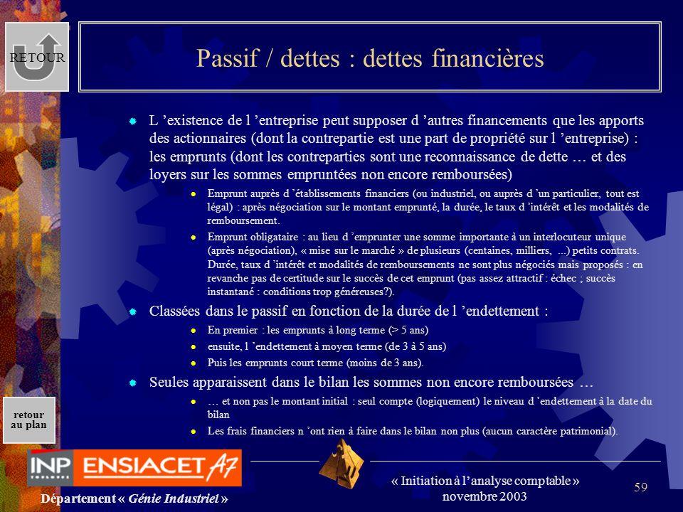 Département « Génie Industriel » « Initiation à lanalyse comptable » novembre 2003 retour au plan 59 Passif / dettes : dettes financières L existence