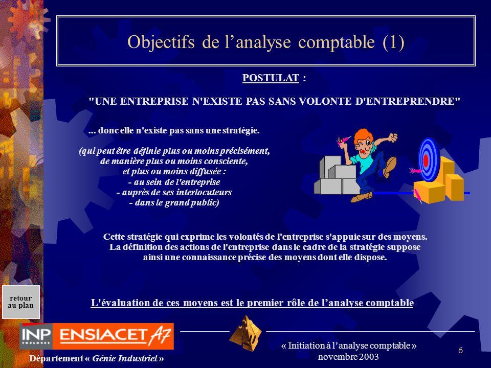 Département « Génie Industriel » « Initiation à lanalyse comptable » novembre 2003 retour au plan 6 Objectifs de lanalyse comptable (1)... donc elle n