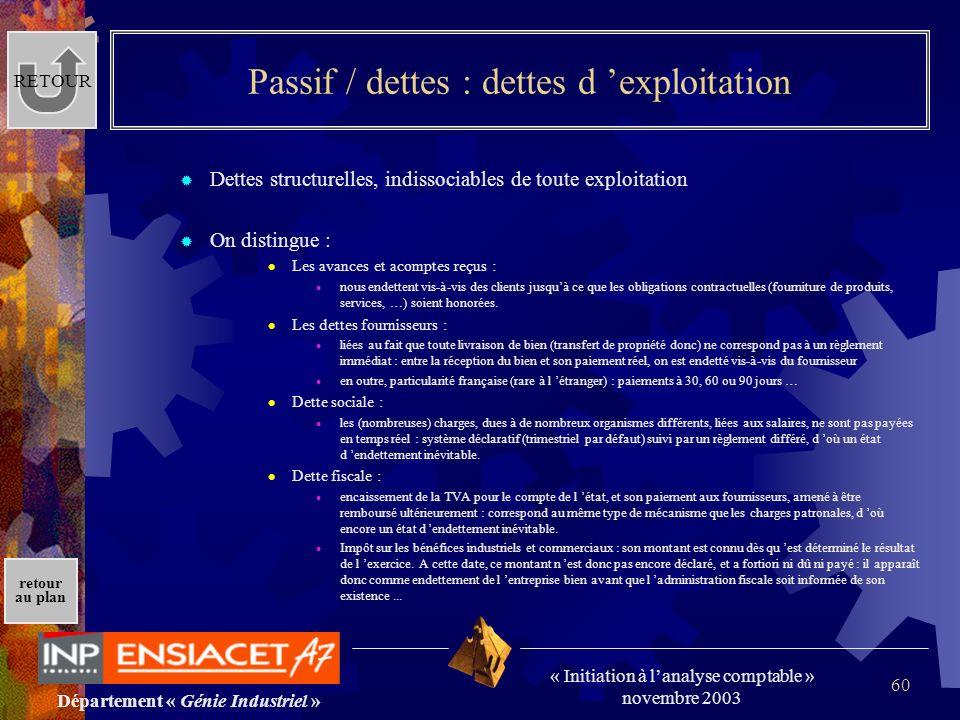 Département « Génie Industriel » « Initiation à lanalyse comptable » novembre 2003 retour au plan 60 Passif / dettes : dettes d exploitation Dettes st