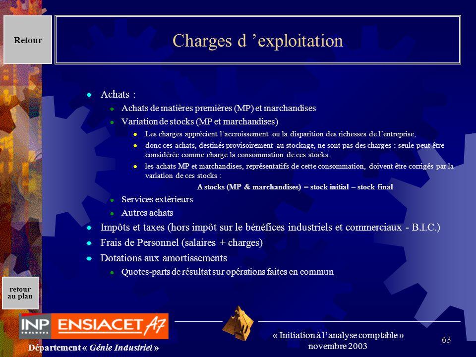 Département « Génie Industriel » « Initiation à lanalyse comptable » novembre 2003 retour au plan 63 Charges d exploitation Achats : Achats de matière