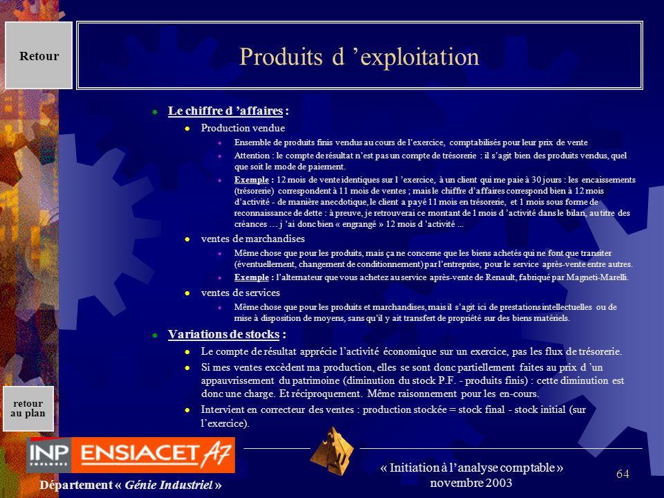 Département « Génie Industriel » « Initiation à lanalyse comptable » novembre 2003 retour au plan 64 Produits d exploitation Le chiffre d affaires : P