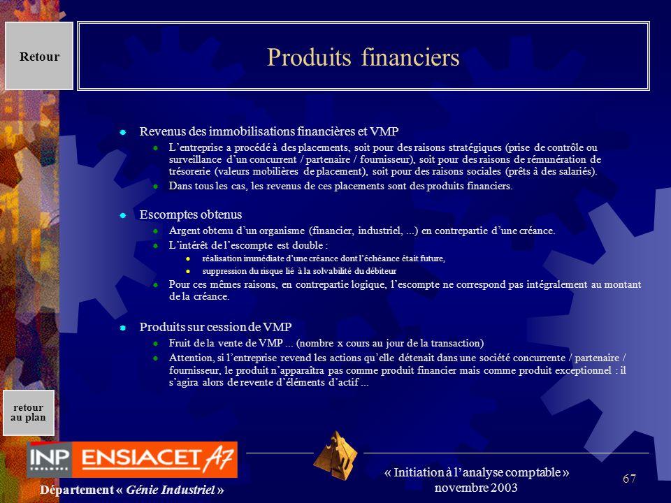 Département « Génie Industriel » « Initiation à lanalyse comptable » novembre 2003 retour au plan 67 Produits financiers Revenus des immobilisations f